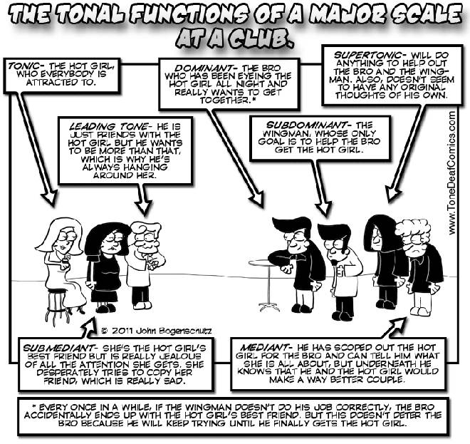 Tonal functions cartoon