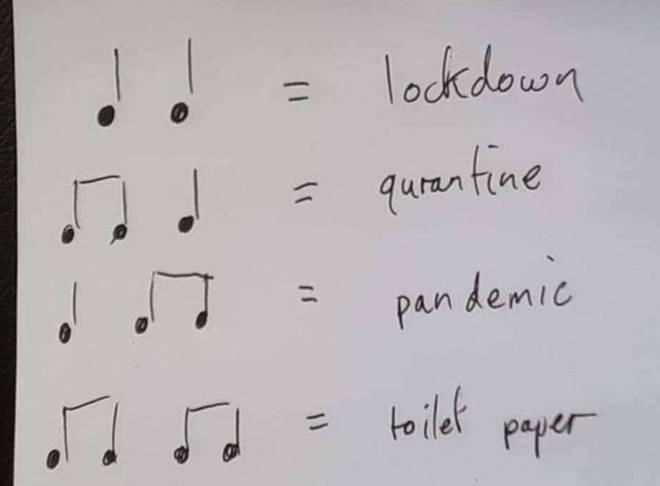Learn your rhythms