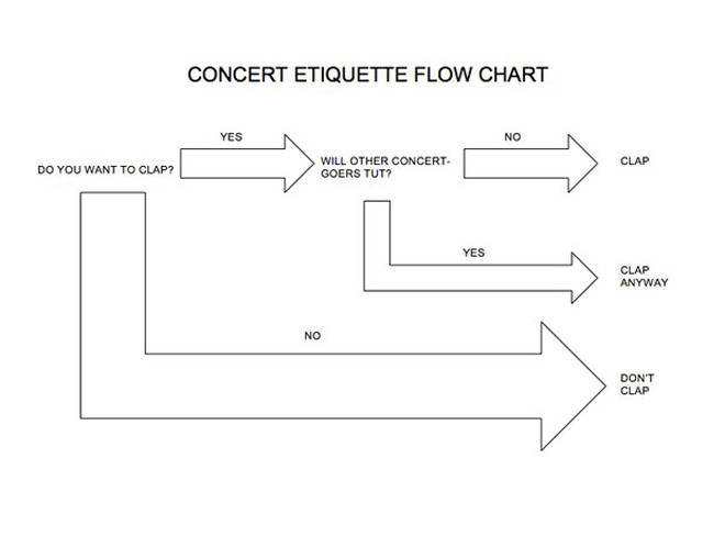 Concert etiquette