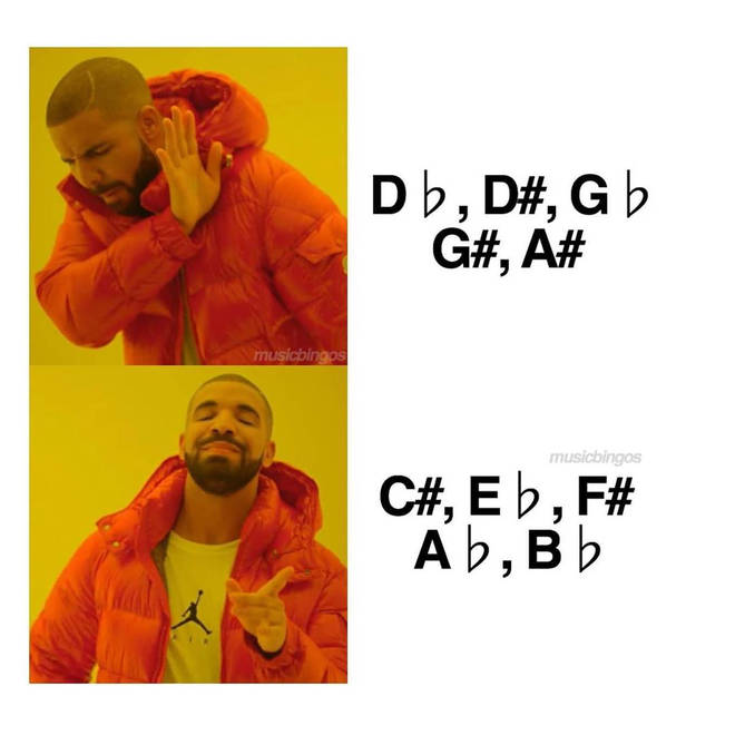 Drake knows their name