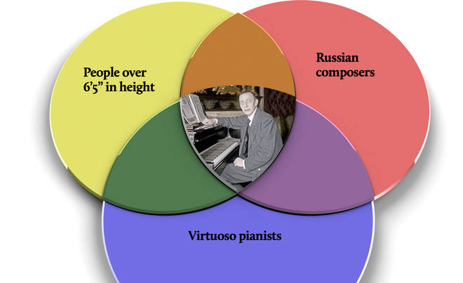 Classical venn diagram puzzle