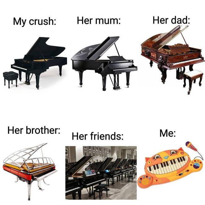 Piano meme