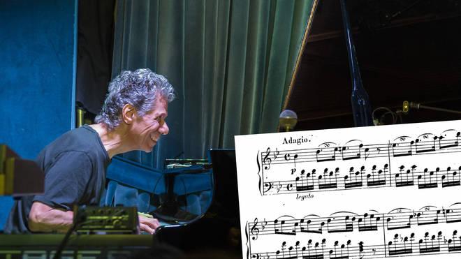 Chick Corea Mozart