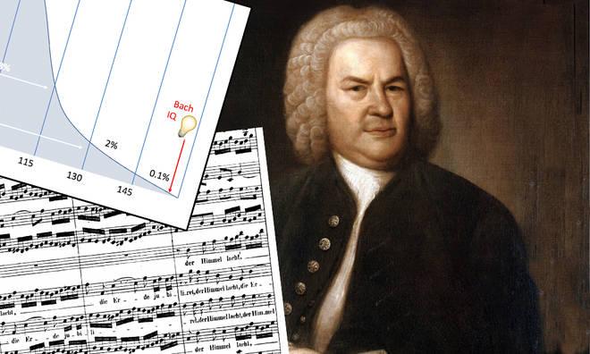 Bach Genius