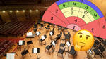 Put the musical instrument in its correct place in the orchestra