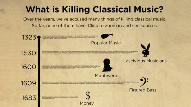 What is Killing Classical Music?