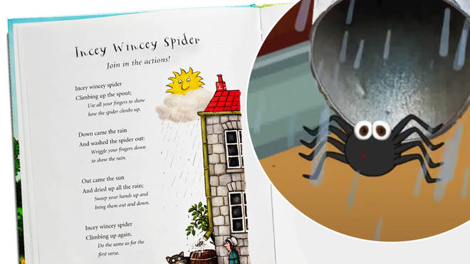 What is the meaning behind Incy Wincy Spider, and what are the origins and lyrics of the song?