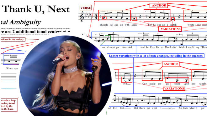 Ariana Grande analysis