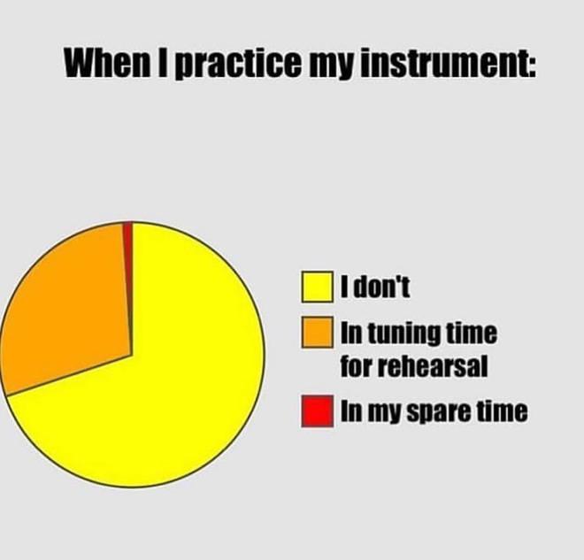 Practising my instrument