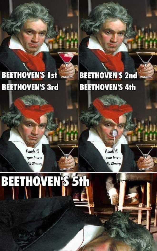 Beethoven 1st, 2nd, 3rd