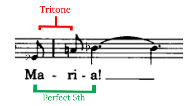 The tritone resolves straight on to the perfect 5th