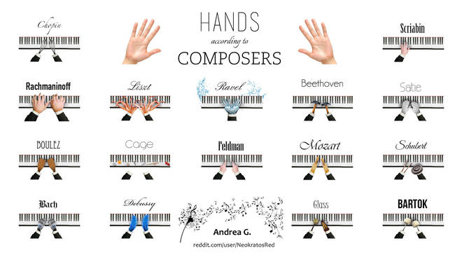 Composer hands