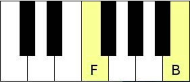 Tritone interval